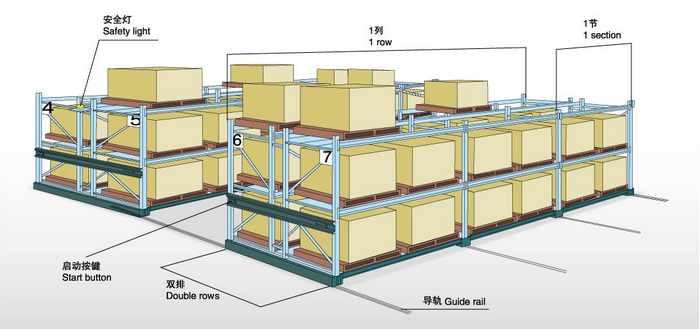 电动移动式货架结构图