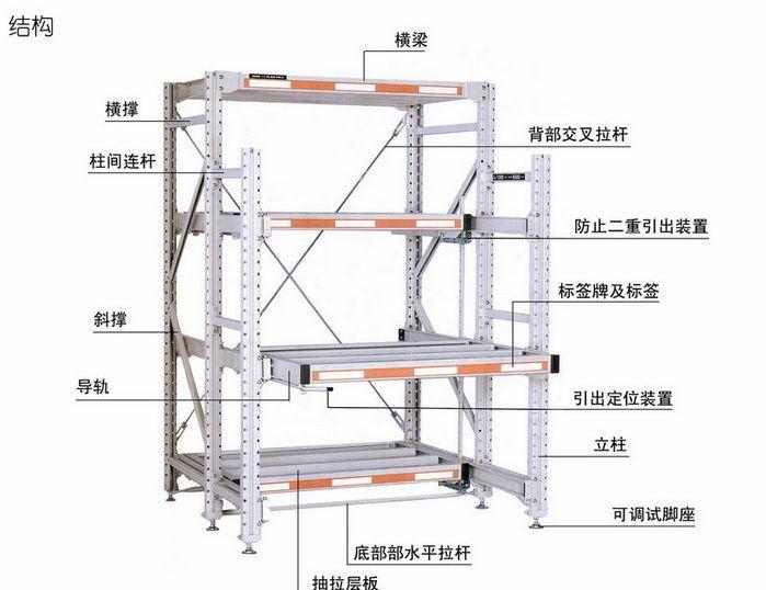 蔬菜货架组装步骤图